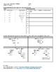 Simplify Trigonometric Expressions & Solve Trigonometric Equations: Fill Blanks