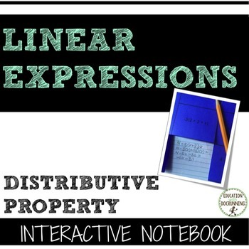 Simplify Expressions With The Distributive Property Teaching