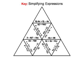 Simplifying Expressions Game: Math Tarsia Puzzle