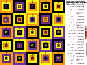 Simplifying Expressions Granny Squares Coloring Activity