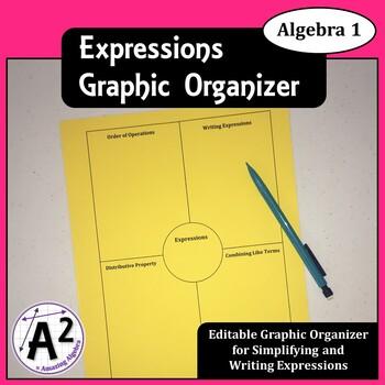 Algebra 1 - Simplifying Expressions Graphic Organizer