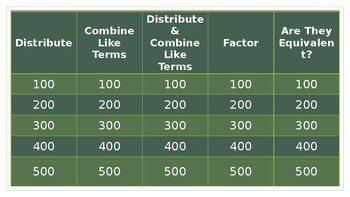 Simplifying Expressions Jeopardy (Distribute, Combine Like Terms, Factor)