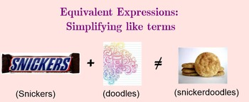 Simplifying Expressions and Combining Like Terms Smartfile