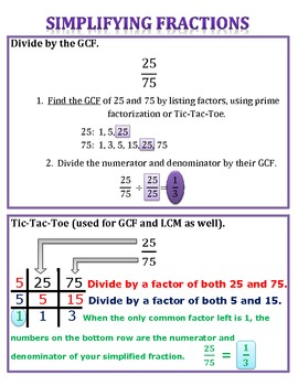 Simplifying Fraction Notes (2 ways to simplify fractions)
