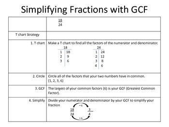 Simplifying Fractions 2-Column Notes {5th and 6th Grade Common-Core Aligned}