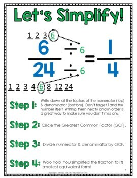 Simplifying Fractions: 6 Leveled Worksheets, Test and Poster