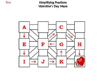 Simplifying Fractions Activity: Valentine's Day Math Maze