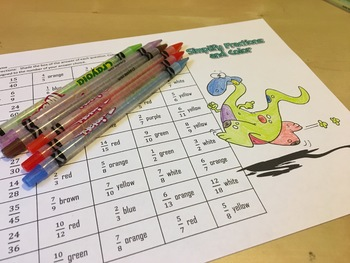 Simplifying Fractions Coloring Activity
