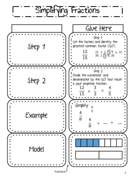 Simplifying & Equivalent Fractions Differentiated Interactive Notes