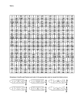 Simplifying Fractions: Grid pictures