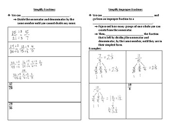 Simplifying Fractions Interactive Notebook