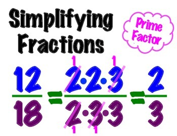 Simplifying Fractions Poster