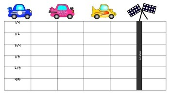 Simplifying Fractions Race to the Finish Line