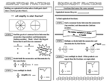 Simplifying Fractions and Equivalent Fractions