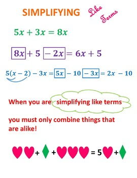 Simplifying Like Terms Poster