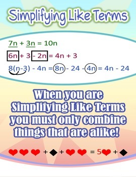 Simplifying Like Terms = Poster/Anchor Chart with Cards fo