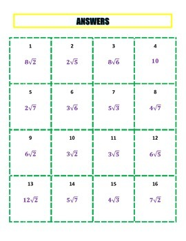 Simplifying Radical Expressions Activity