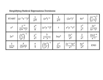 Simplifying Radical Expressions Dominoes