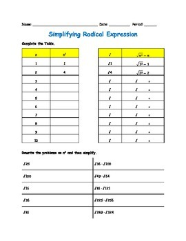 Simplifying Radical Expressions Worksheet