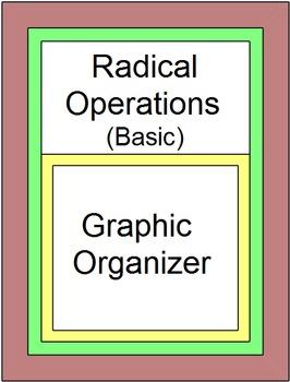 Radicals - 2 Graphic Organizers, Simplify,Add,Sub,Mult, Divide & 2 MAZES