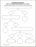 Simplifying Radicals Flowchart - When to Use Absolute Value Symbols