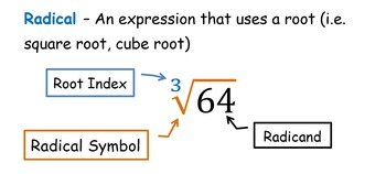 Simplifying Radicals (HSN.RN.A.2) Exit Cards without variables