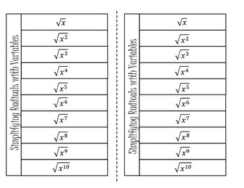 Simplifying Radicals foldable