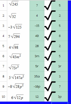 Simplifying Radicals with Coefficients and Variables - Google Classroom