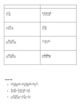 Simplifying Rational Expressions Partner Activity