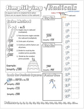 Simplifying Square Roots Vizual Notes