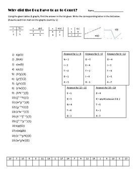 Simplifying Square Roots (includes i) Puzzle worksheet