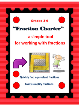 Simplifying Fractions and Finding Equivalent Fractions Tool