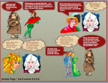 Romeo and Juliet Scrapbook Activity~ Common Core Aligned