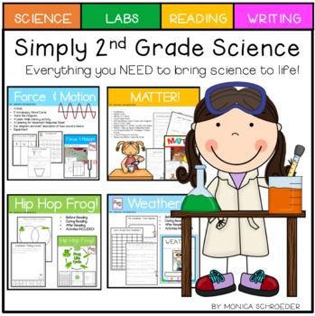 Simply Second Grade Science