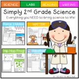 Second Grade Science Unit