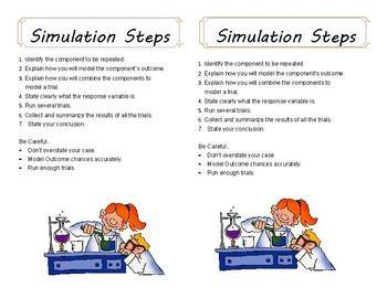 Simulation Steps
