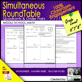 Simultaneous RoundTable