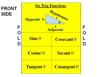 Sin, cosine, tangeant, cosecent, secant, & cotangent Foldable