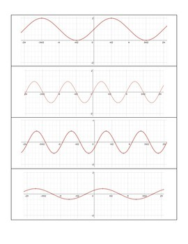 Sine Function Transformations Card Sort