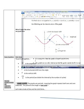 Sine Function and Graph Intro Lesson