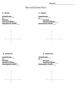 Sine and Cosine Transformation Pairs Worksheet