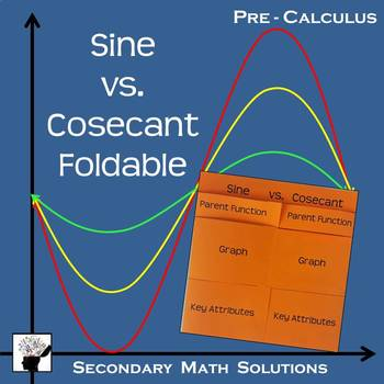 Sine vs. Cosecant Foldable