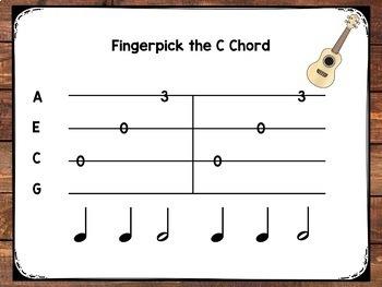 Sing & Strum Ukulele: Tablature & Fingerpicking
