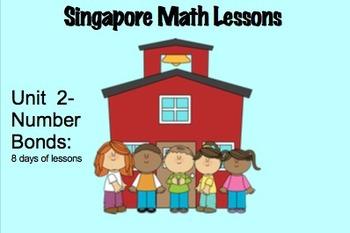 Singapore Math Lessons for Smartboard (Unit 2)