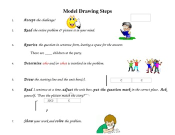 Singapore Math Model Drawing Steps Poster
