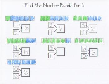Singapore Math- Number Bonds 1-10
