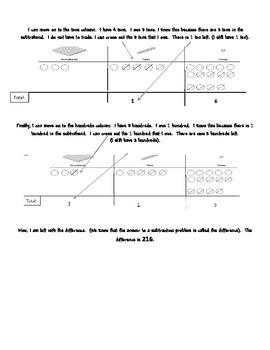 Singapore Math Place Value Mat/Traditional Subtraction Parent Info Sheet