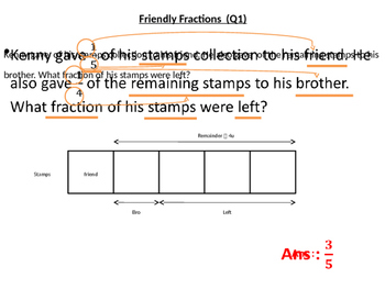 Singapore Math (model drawing) - Fractions with remainder concept
