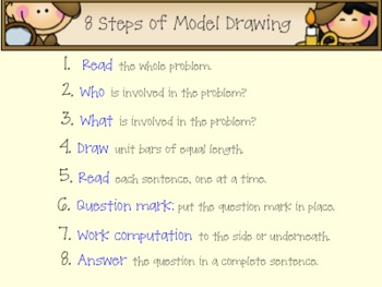 Singapore math in kindergarten using the 8 step model drawing