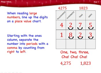 Place Value Lesson by Singin' & Signin'